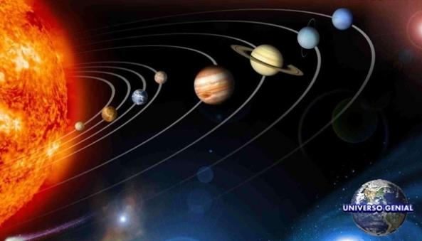 Qual origem dos nomes dos planetas?