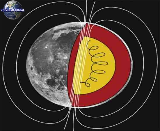 campo-magnetico-da-lua