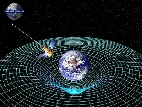 O que é a gravidade?