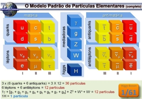 Modelo_Padrao_1200-600x423