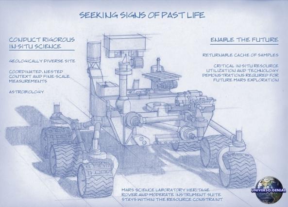Nova-sonda-da-NASA-a-ser-lançada-em-2020