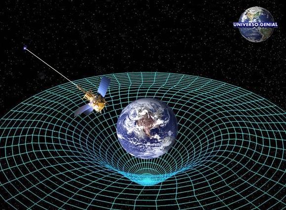 Teoria-da-relatividade