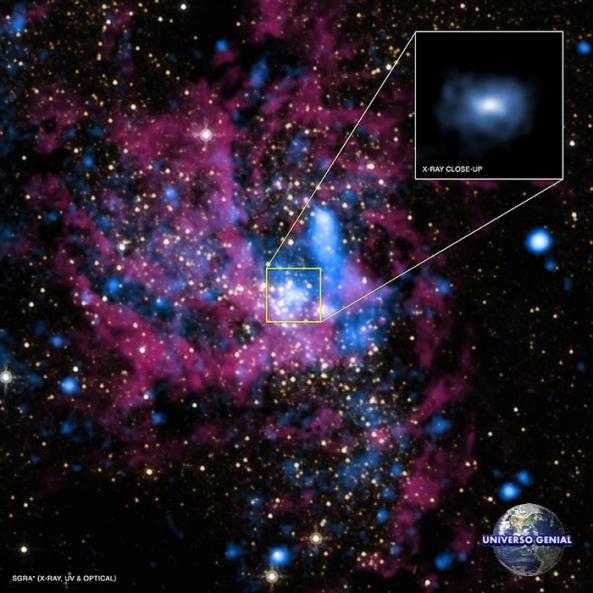 Astrônomos-descobrem-porque-buracos-negros-supermassivos-comem-pouco