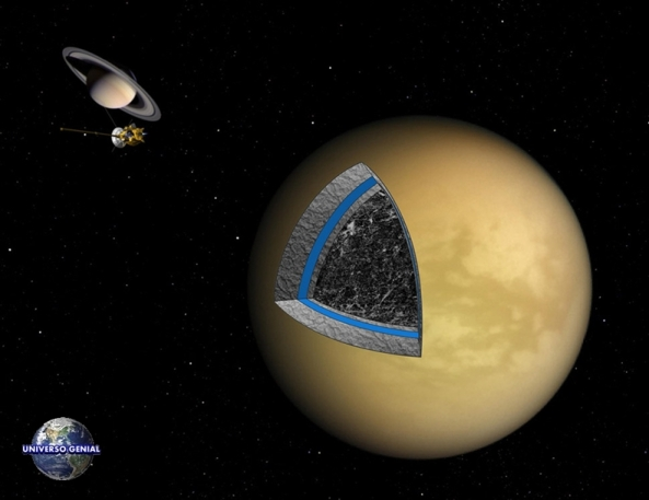 Interior-de-Titã