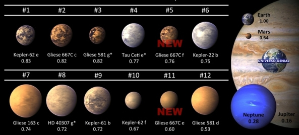 HEC_All_Confirmed_Gliese667C