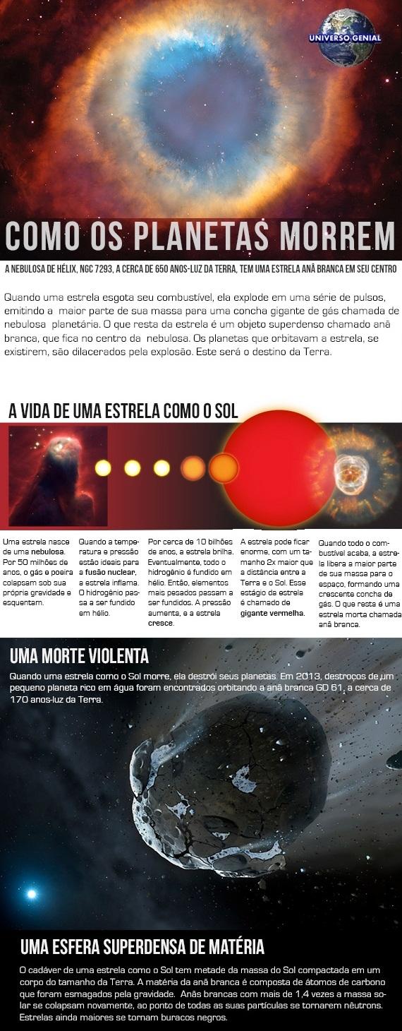Infográfico-Morte-Estrelas
