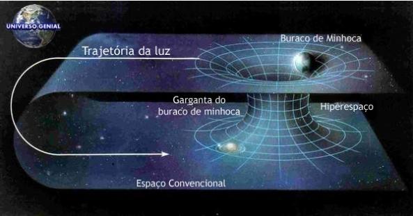 BURACO2