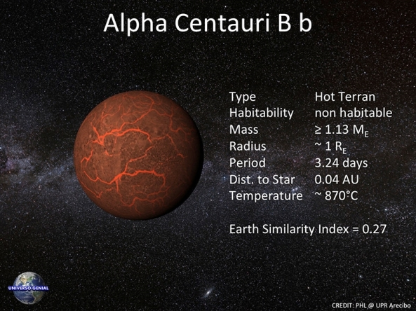 Alpha-Centauri-Bb