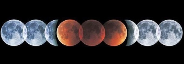 tétrade lunar